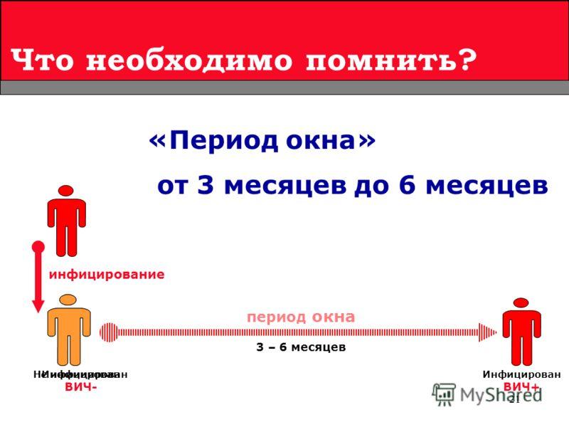 21 Что необходимо помнить? «Период окна» от 3 месяцев до 6 месяцев период окна 3 – 6 месяцев инфицирование Инфицирован ВИЧ- Инфицирован ВИЧ+ Не инфицирован