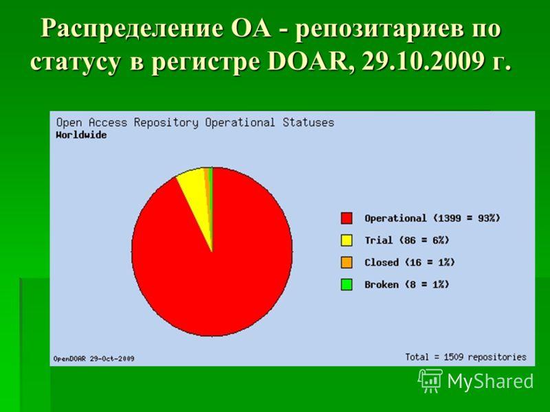 Распределение OA - репозитариев по статусу в регистре DOAR, 29.10.2009 г.