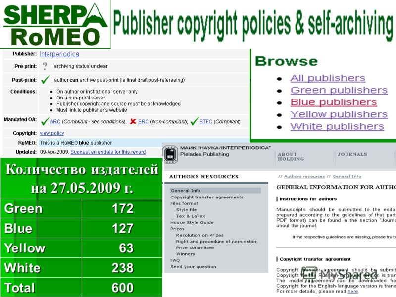 Количество издателей на 27.05.2009 г. Green172 Blue127 Yellow 63 63 White238 Total600