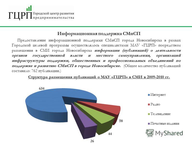 Информационная поддержка СМиСП Предоставление информационной поддержки СМиСП города Новосибирска в рамках Городской целевой программы осуществлялось специалистами МАУ «ГЦРП» посредством размещения в СМИ города Новосибирска информации (публикаций) о д