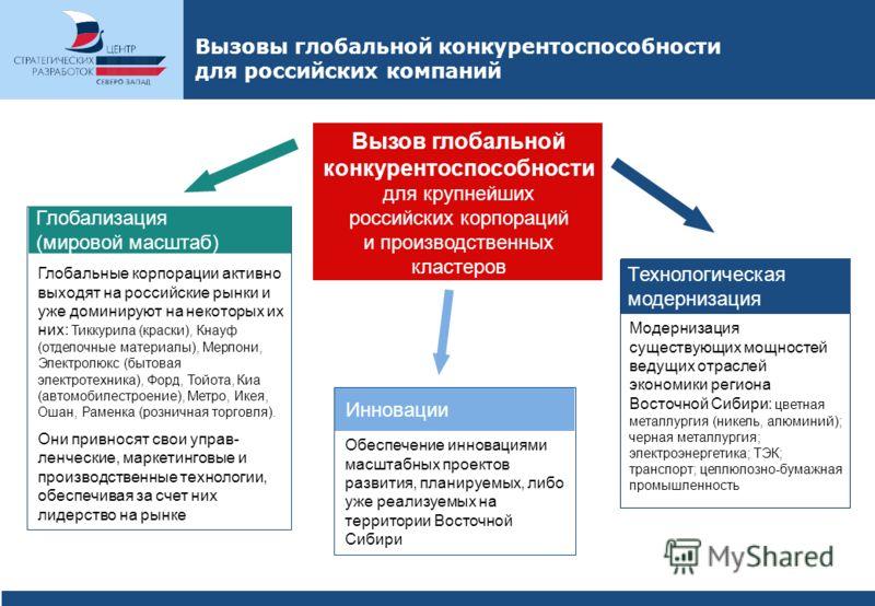 Технологическая модернизация Глобализация (мировой масштаб) Инновации Модернизация существующих мощностей ведущих отраслей экономики региона Восточной Сибири: цветная металлургия (никель, алюминий); черная металлургия; электроэнергетика; ТЭК; транспо
