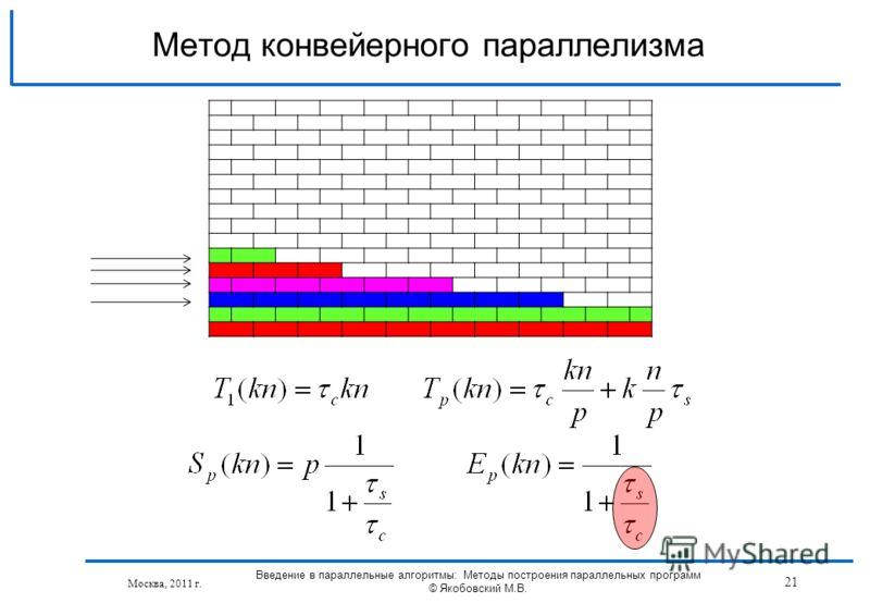 Метод конвейерного параллелизма Москва, 2011 г. 21 Введение в параллельные алгоритмы: Методы построения параллельных программ © Якобовский М.В.