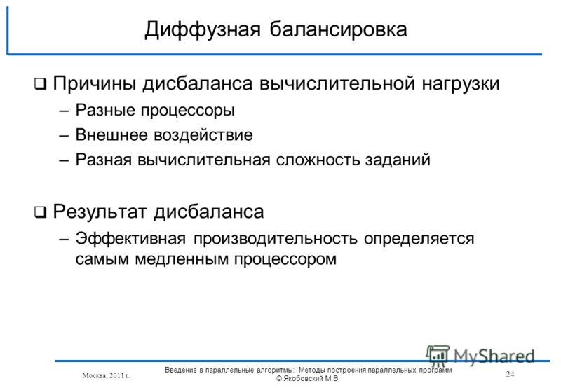 Причины дисбаланса вычислительной нагрузки –Разные процессоры –Внешнее воздействие –Разная вычислительная сложность заданий Результат дисбаланса –Эффективная производительность определяется самым медленным процессором Диффузная балансировка Москва, 2