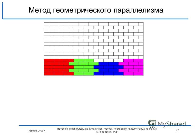 Метод геометрического параллелизма Москва, 2011 г. 27 Введение в параллельные алгоритмы: Методы построения параллельных программ © Якобовский М.В.