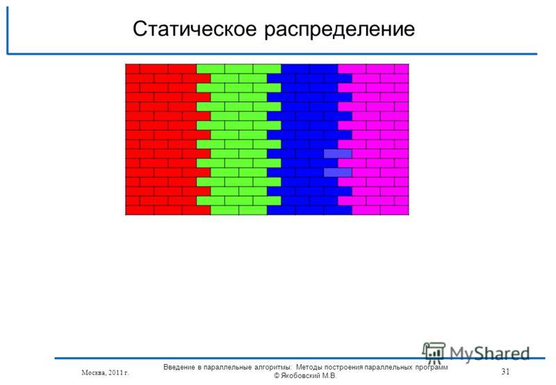 Статическое распределение Москва, 2011 г. 31 Введение в параллельные алгоритмы: Методы построения параллельных программ © Якобовский М.В.