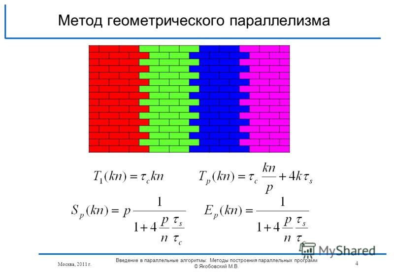 Метод геометрического параллелизма Москва, 2011 г. 4 Введение в параллельные алгоритмы: Методы построения параллельных программ © Якобовский М.В.