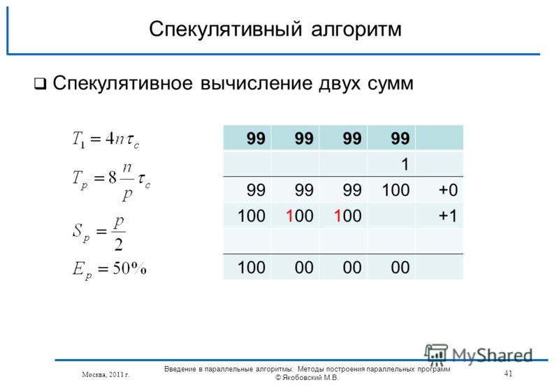 Спекулятивное вычисление двух сумм Спекулятивный алгоритм Москва, 2011 г. 99 1 100+0 100 +1 10000 41 Введение в параллельные алгоритмы: Методы построения параллельных программ © Якобовский М.В.