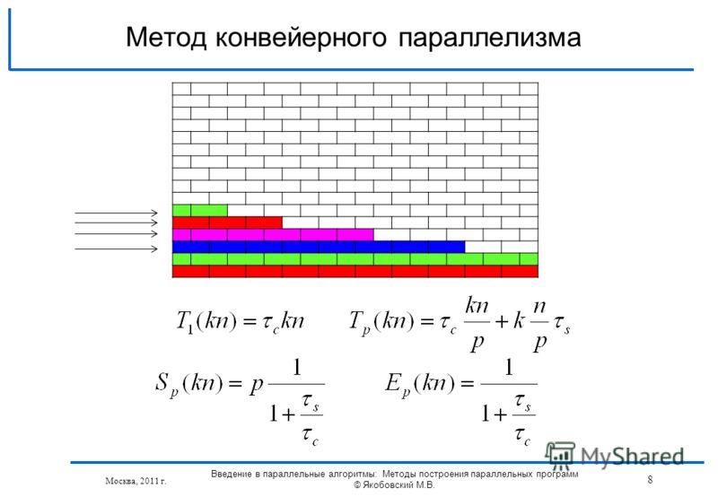 Метод конвейерного параллелизма Москва, 2011 г. 8 Введение в параллельные алгоритмы: Методы построения параллельных программ © Якобовский М.В.