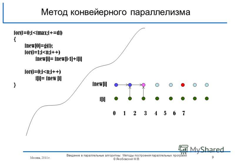 Москва, 2011 г. Введение в параллельные алгоритмы: Методы построения параллельных программ © Якобовский М.В. 9 Метод конвейерного параллелизма for(t=0;t