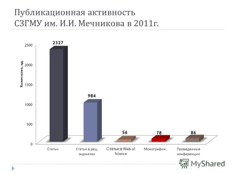 Публикационная активность СЗГМУ им. И. И. Мечникова в 2011 г.