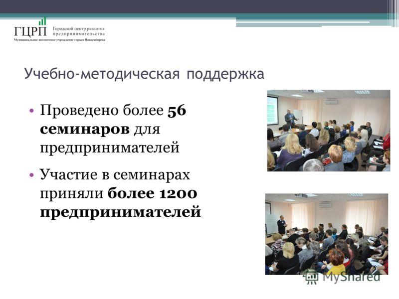 Учебно-методическая поддержка Проведено более 56 семинаров для предпринимателей Участие в семинарах приняли более 1200 предпринимателей