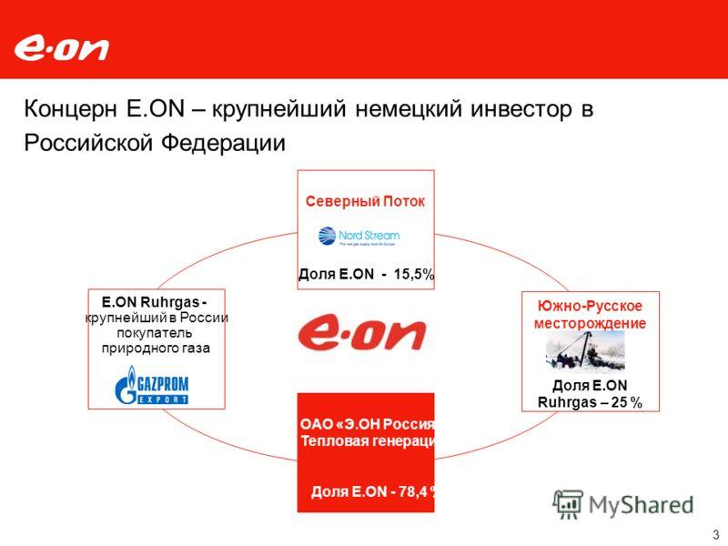 3 Концерн E.ON – крупнейший немецкий инвестор в Российской Федерации E.ON Ruhrgas - крупнейший в России покупатель природного газа ОАО «Э.ОН Россия» Тепловая генерация Доля E.ON - 78,4 % Южно-Русское месторождение Доля E.ON Ruhrgas – 25 % Северный По