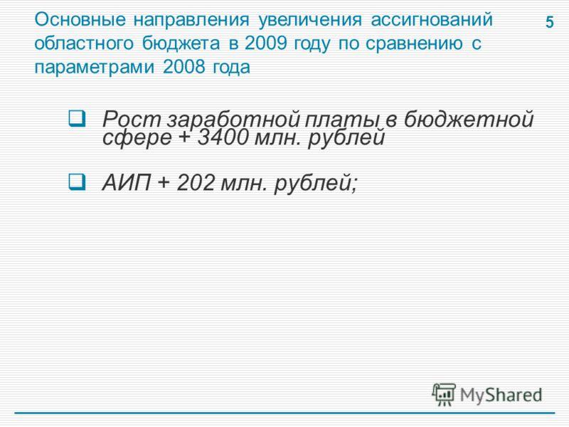 5 Рост заработной платы в бюджетной сфере + 3400 млн. рублей АИП + 202 млн. рублей; Основные направления увеличения ассигнований областного бюджета в 2009 году по сравнению с параметрами 2008 года