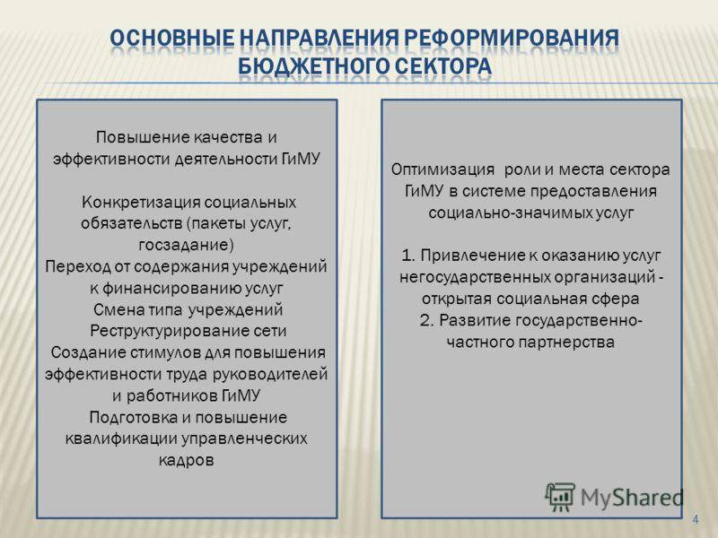 4 4 Повышение качества и эффективности деятельности ГиМУ Конкретизация социальных обязательств (пакеты услуг, госзадание) Переход от содержания учреждений к финансированию услуг Смена типа учреждений Реструктурирование сети Создание стимулов для повы