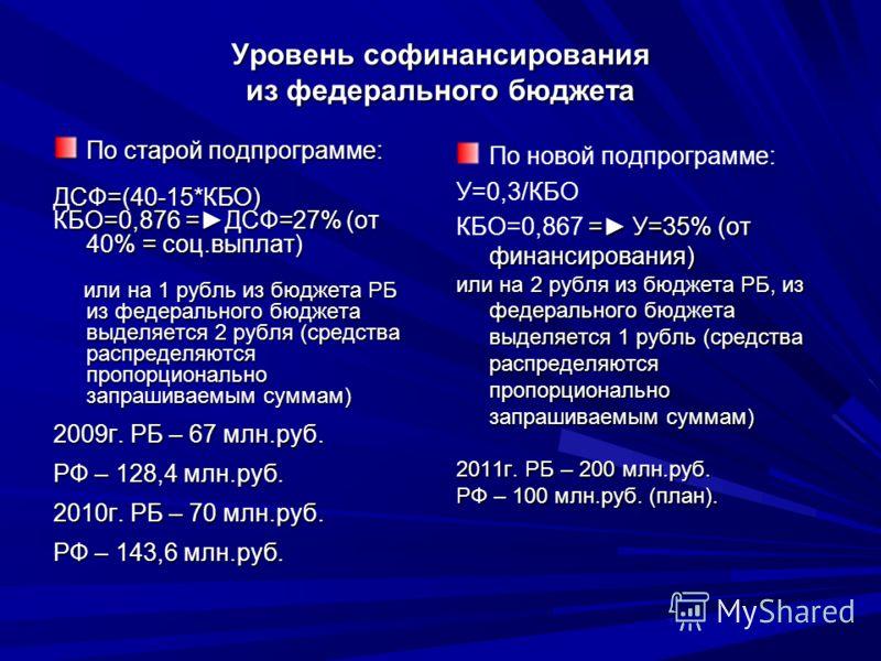 Уровень софинансирования из федерального бюджета По старой подпрограмме: ДСФ=(40-15*КБО) КБО=0,876 =ДСФ=27% (от 40% = соц.выплат) или на 1 рубль из бюджета РБ из федерального бюджета выделяется 2 рубля (средства распределяются пропорционально запраши