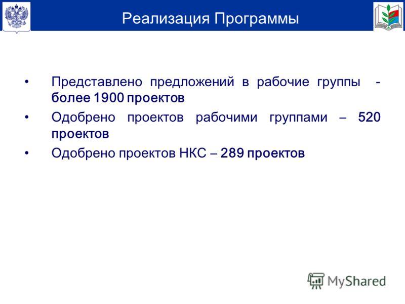 Представлено предложений в рабочие группы - более 1900 проектов Одобрено проектов рабочими группами – 520 проектов Одобрено проектов НКС – 289 проектов Реализация Программы