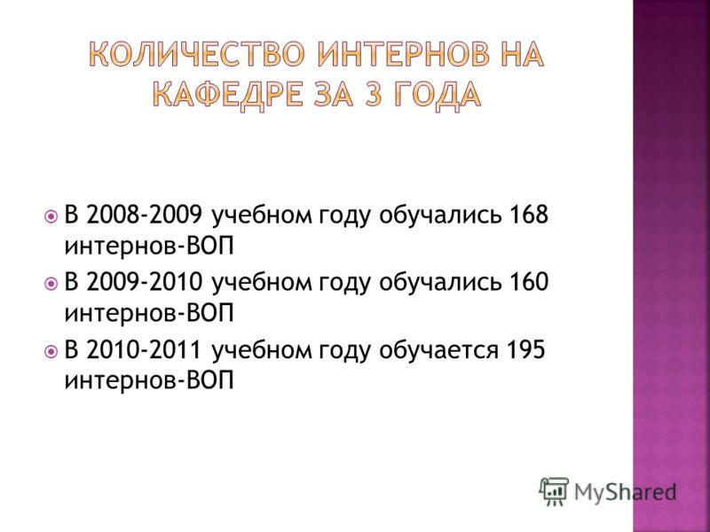 В 2008-2009 учебном году обучались 168 интернов-ВОП В 2009-2010 учебном году обучались 160 интернов-ВОП В 2010-2011 учебном году обучается 195 интернов-ВОП
