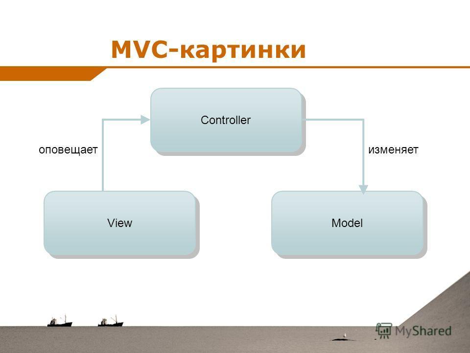 MVC-картинки Controller View Model оповещает изменяет