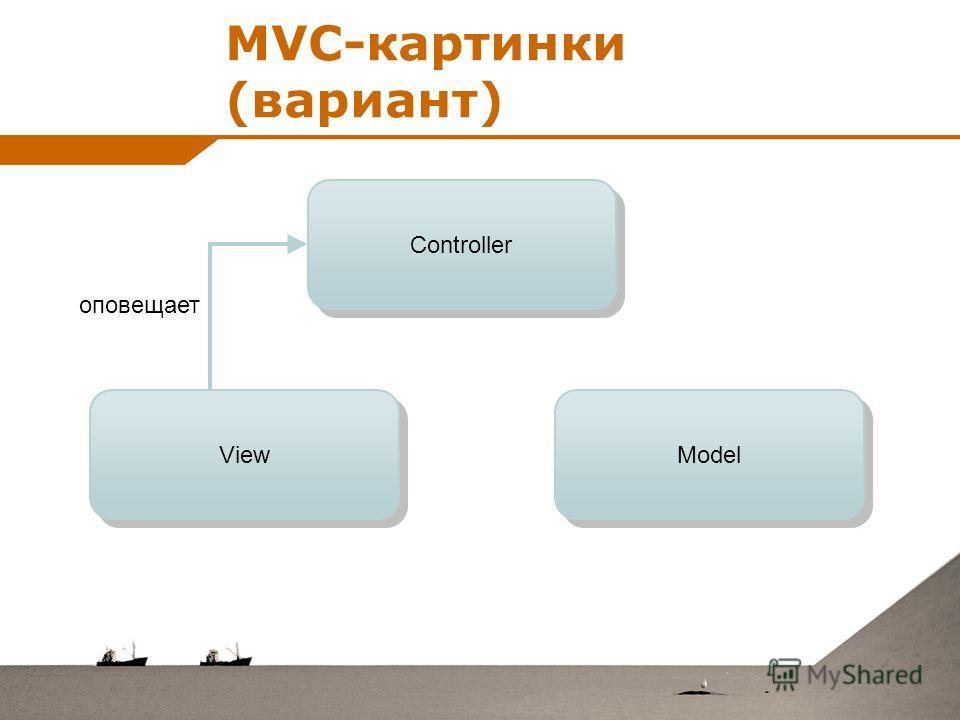 MVC-картинки (вариант) Controller View Model оповещает