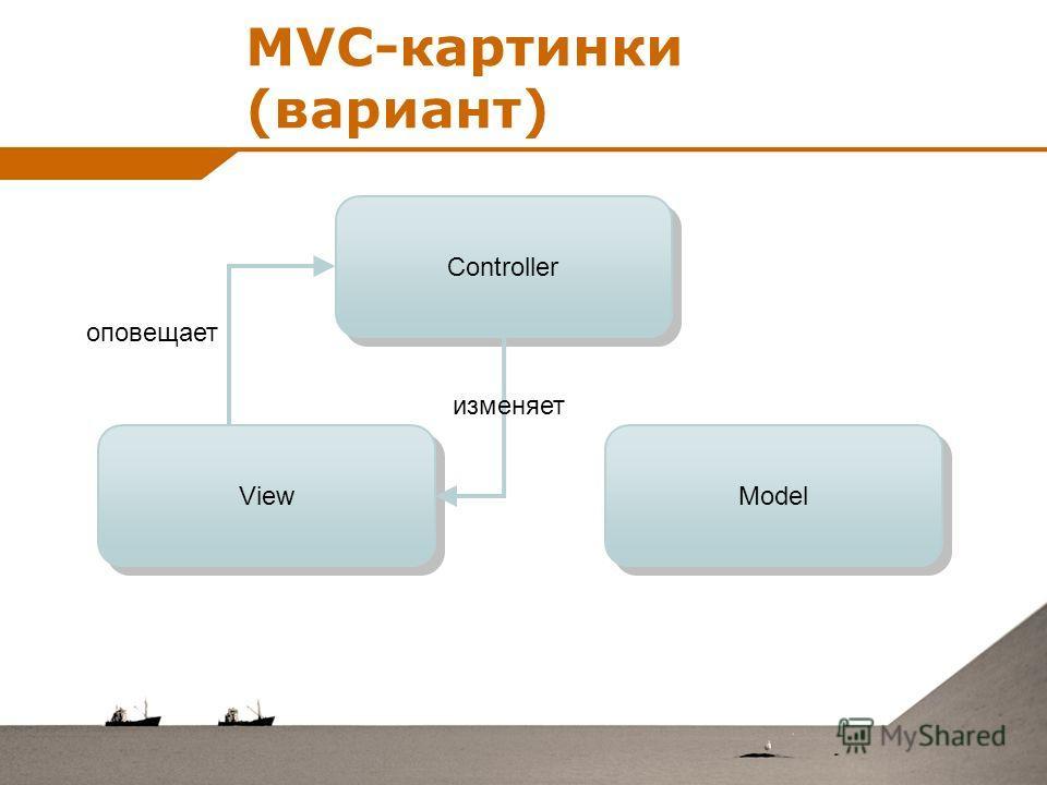 MVC-картинки (вариант) Controller View Model оповещает изменяет