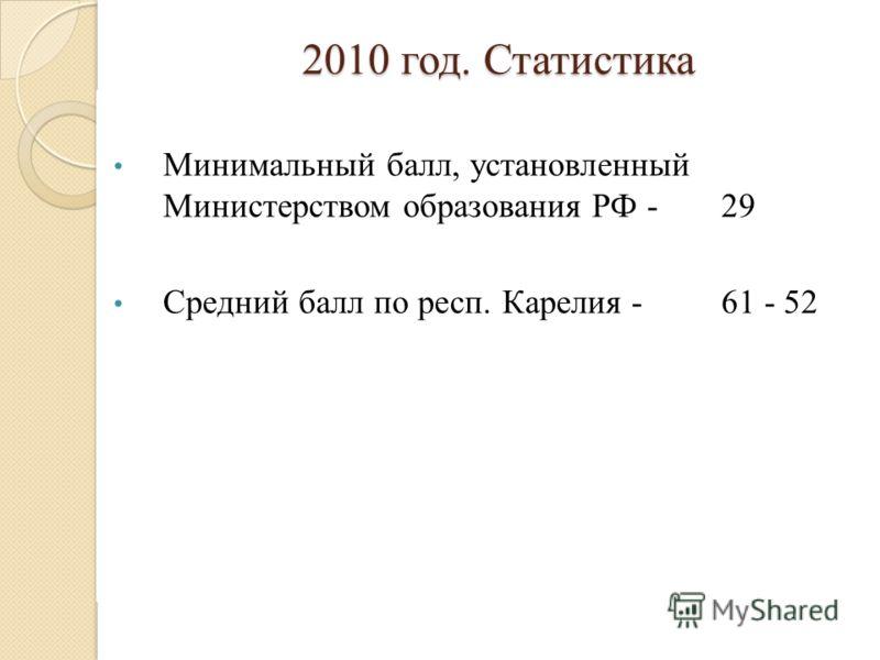 2010 год. Статистика Минимальный балл, установленный Министерством образования РФ - 29 Средний балл по респ. Карелия -61 - 52