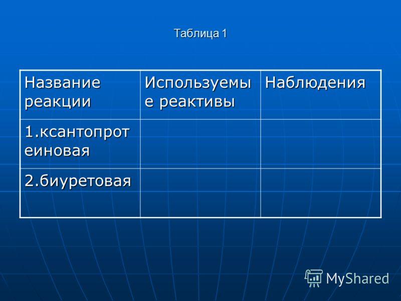 Таблица 1 Название реакции Используемы е реактивы Наблюдения 1.ксантопрот еиновая 2.биуретовая