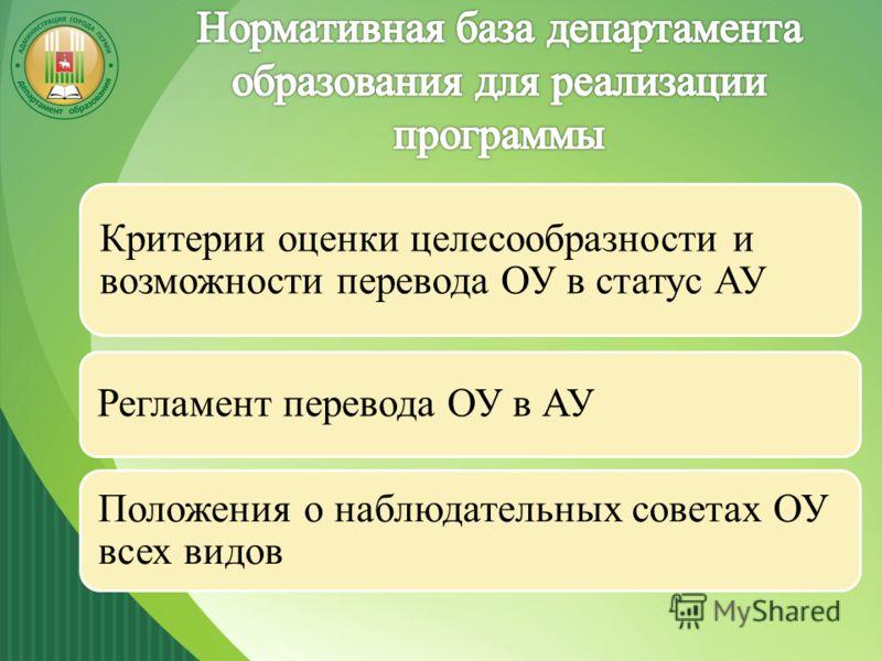 Критерии оценки целесообразности и возможности перевода ОУ в статус АУ Регламент перевода ОУ в АУ Положения о наблюдательных советах ОУ всех видов