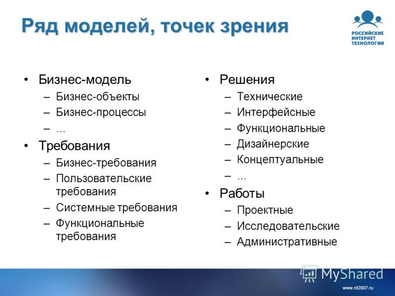 www.rit2007. ru Ряд моделей, точек зрения Бизнес-модель –Бизнес-объекты –Бизнес-процессы –... Требования –Бизнес-требования –Пользовательские требования –Системные требования –Функциональные требования Решения –Технические –Интерфейсные –Функциональн