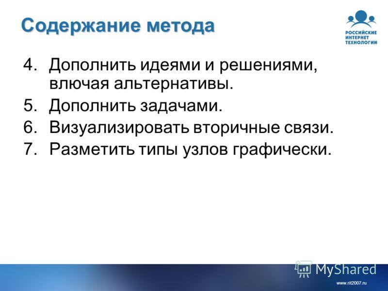 www.rit2007. ru Содержание метода 4. Дополнить идеями и решениями, включая альтернативы. 5. Дополнить задачами. 6. Визуализировать вторичные связи. 7. Разметить типы узлов графически.