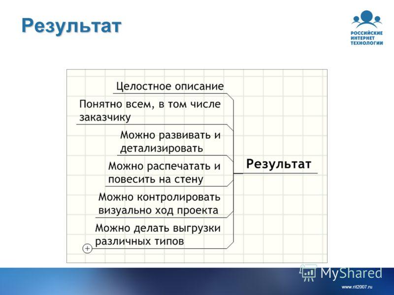 www.rit2007. ru Результат