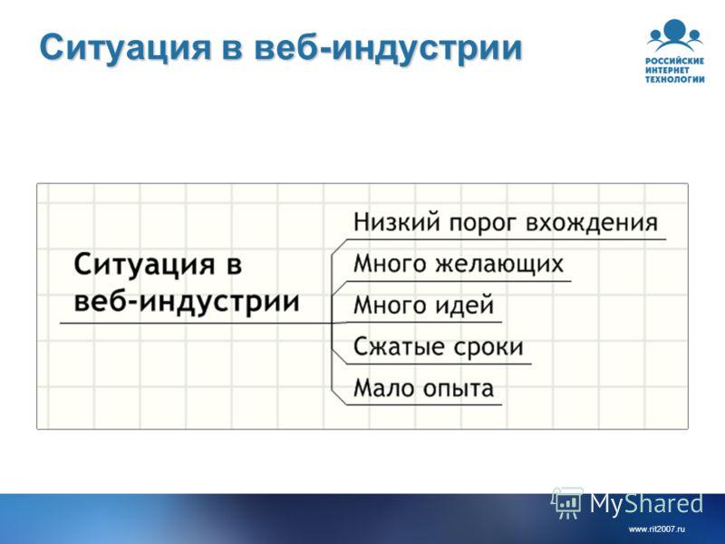 www.rit2007. ru Ситуация в веб-индустрии