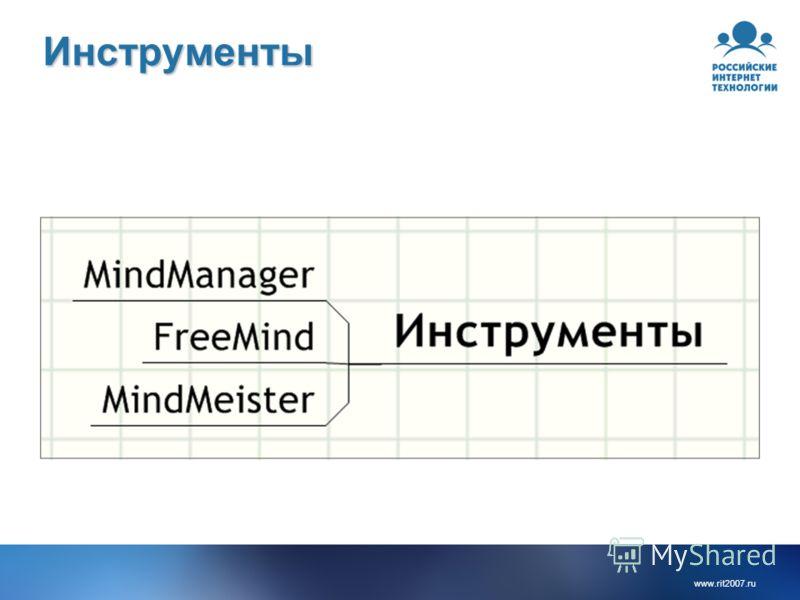 www.rit2007. ru Инструменты