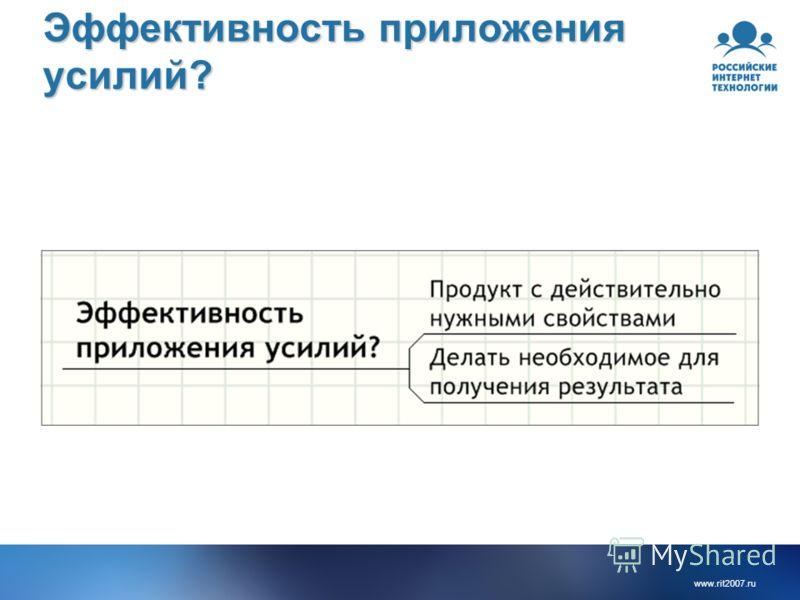 www.rit2007. ru Эффективность приложения усилий?
