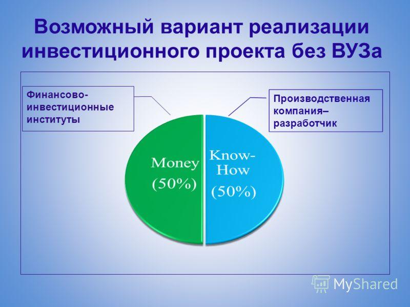Возможный вариант реализации инвестиционного проекта без ВУЗа Производственная компания– разработчик Финансово- инвестиционные институты