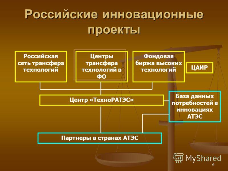 6 ЦАИР Российские инновационные проекты Российская сеть трансфера технологий Центры трансфера технологий в ФО Фондовая биржа высоких технологий Центр «ТехноРАТЭС» База данных потребностей в инновациях АТЭС Партнеры в странах АТЭС
