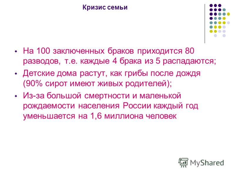 Кризис семьи На 100 заключенных браков приходится 80 разводов, т.е. каждые 4 брака из 5 распадаются; Детские дома растут, как грибы после дождя (90% сирот имеют живых родителей); Из-за большой смертности и маленькой рождаемости населения России кажды
