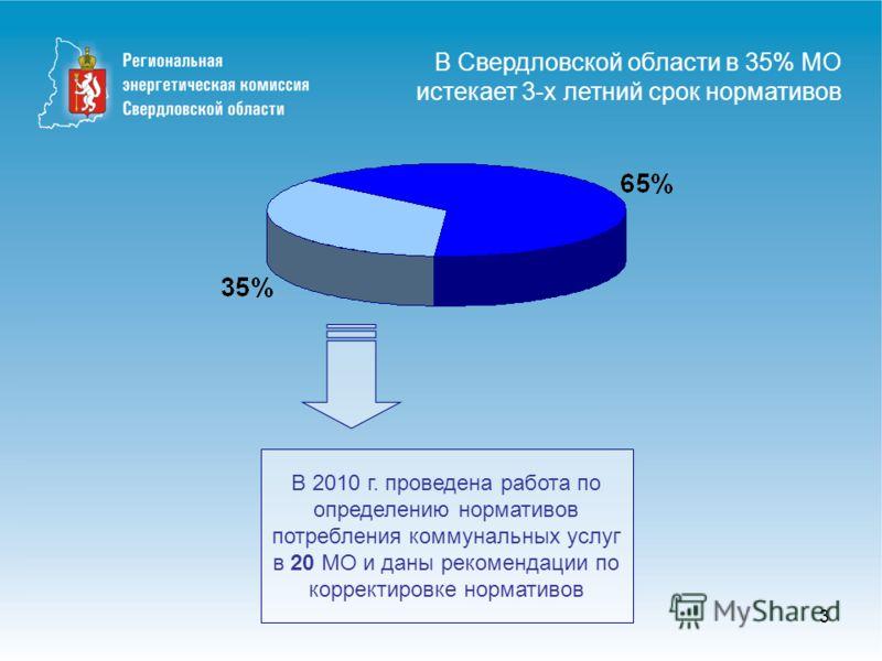 3 В 2010 г. проведена работа по определению нормативов потребления коммунальных услуг в 20 МО и даны рекомендации по корректировке нормативов В Свердловской области в 35% МО истекает 3-х летний срок нормативов