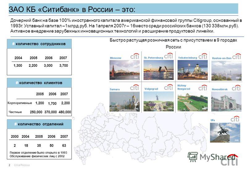 ЗАО КБ «Ситибанк» в России – это: Первое отделение было открыто в 1993 Обслуживание физических лиц с 2002 2004200520062007 1,3002,2003,0003,700 Дочерний банк на базе 100% иностранного капитала американской финансовой группы Citigroup, основанный в 19