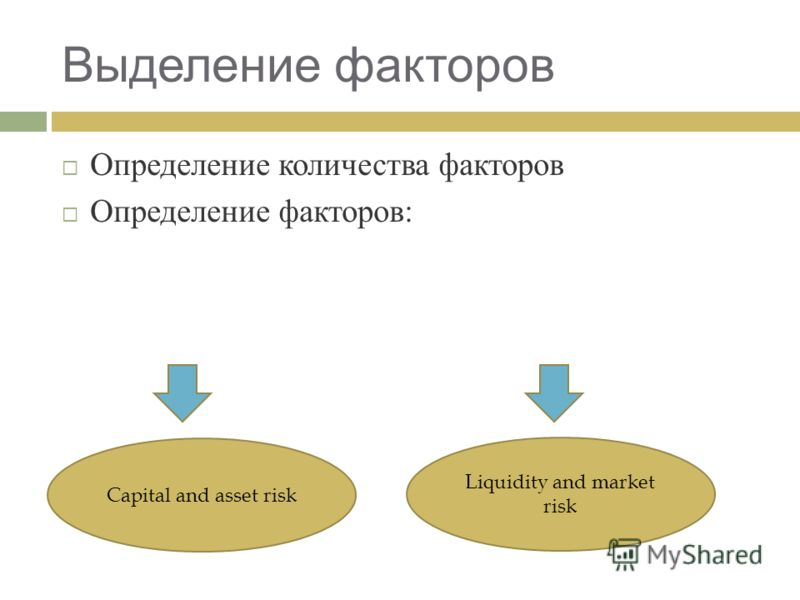 Выделение факторов Определение количества факторов Определение факторов : Capital and asset risk Liquidity and market risk