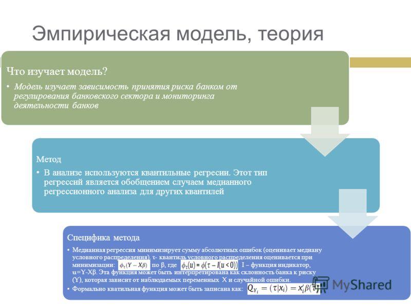 Эмпирическая модель, теория Что изучает модель? Модель изучает зависимость принятия риска банком от регулирования банковского сектора и мониторинга деятельности банков Метод В анализе используются квантильные регресии. Этот тип регрессий является обо