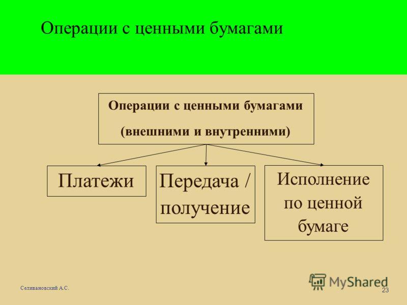 23 Селивановский А.С. Операции с ценными бумагами (внешними и внутренними) Платежи Исполнение по ценной бумаге Передача / получение