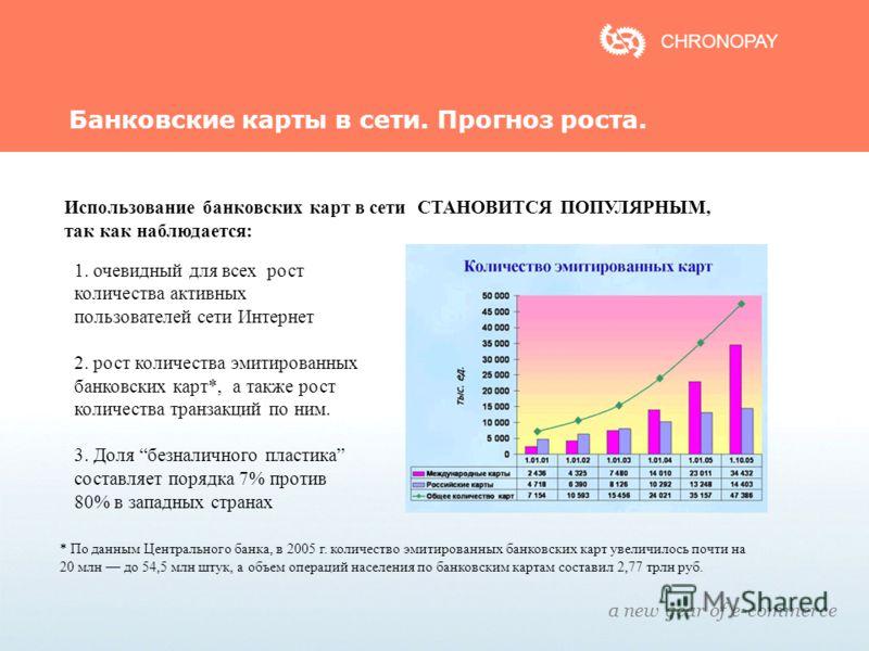 Банковские карты в сети. Прогноз роста. a new gear of e-commerce CHRONOPAY Использование банковских карт в сети СТАНОВИТСЯ ПОПУЛЯРНЫМ, так как наблюдается: 1. очевидный для всех рост количества активных пользователей сети Интернет 2. рост количества