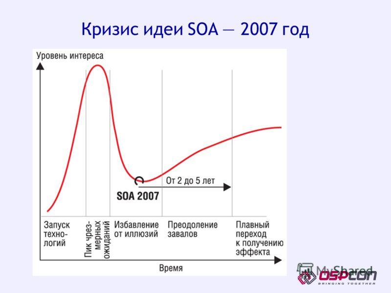 Кризис идеи SOA 2007 год