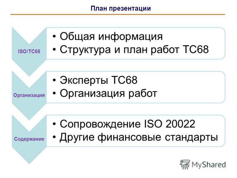 План презентации ISO/ТС68 Общая информация Структура и план работ TC68 Организация Эксперты ТС68 Организация работ Содержание Сопровождение ISO 20022 Другие финансовые стандарты