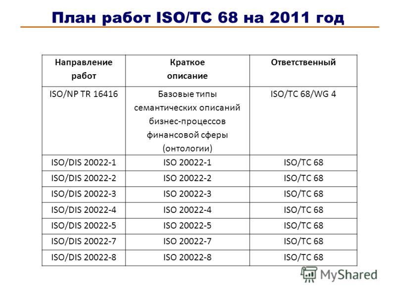 План работ ISO/TC 68 на 2011 год Направление работ Краткое описание Ответственный ISO/NP TR 16416 Базовые типы семантических описаний бизнес-процессов финансовой сферы (онтологии) ISO/TC 68/WG 4 ISO/DIS 20022-1ISO 20022-1ISO/TC 68 ISO/DIS 20022-2ISO