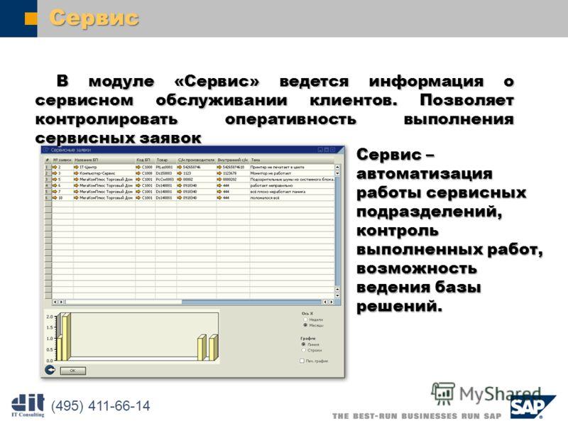 SAP AG 2003 Сервис В модуле «Сервис» ведется информация о сервисном обслуживании клиентов. Позволяет контролировать оперативность выполнения сервисных заявок В модуле «Сервис» ведется информация о сервисном обслуживании клиентов. Позволяет контролиро