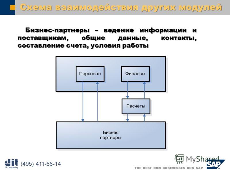 SAP AG 2003 Схема взаимодействия других модулей (495) 411-66-14 Бизнес-партнеры – ведение информации и поставщикам, общие данные, контакты, составление счета, условия работы