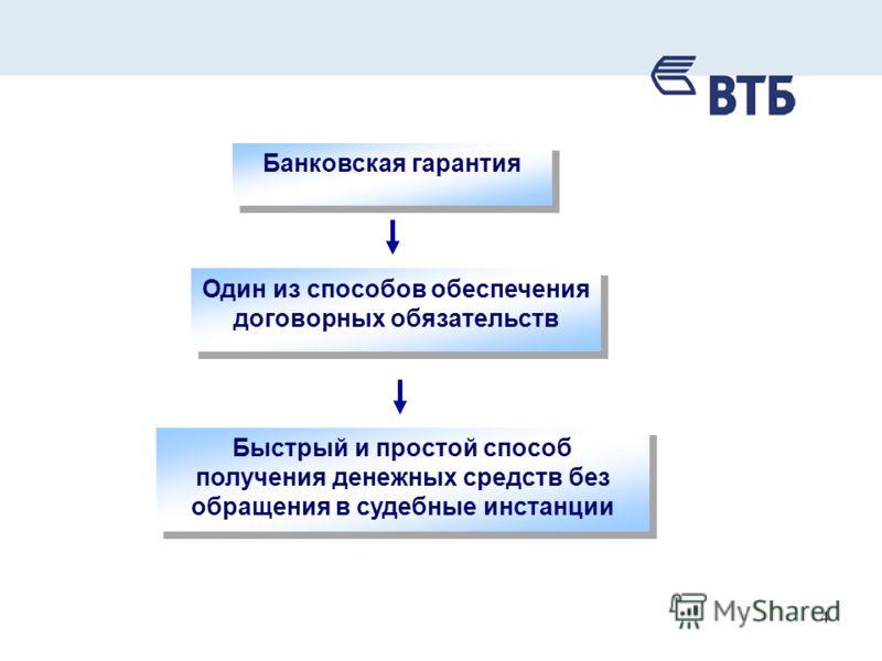 4 Банковская гарантия Один из способов обеспечения договорных обязательств Быстрый и простой способ получения денежных средств без обращения в судебные инстанции