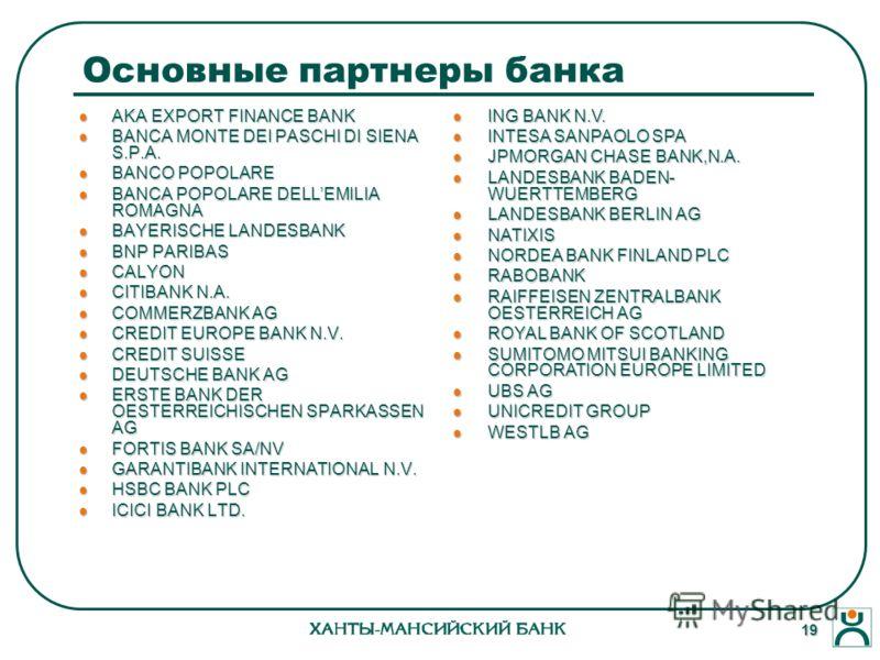 19 Основные партнеры банка AKA EXPORT FINANCE BANK AKA EXPORT FINANCE BANK BANCA MONTE DEI PASCHI DI SIENA S.P.A. BANCA MONTE DEI PASCHI DI SIENA S.P.A. BANCO POPOLARE BANCO POPOLARE BANCA POPOLARE DELLEMILIA ROMAGNA BANCA POPOLARE DELLEMILIA ROMAGNA