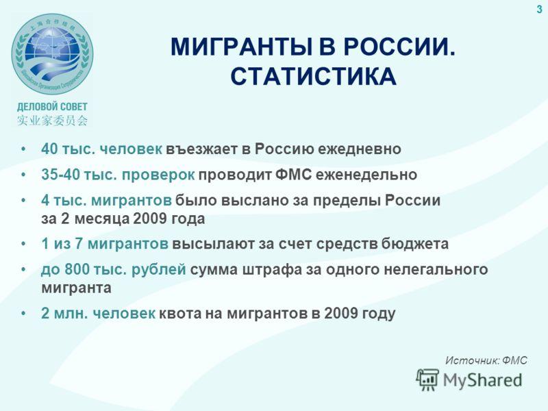 МИГРАНТЫ В РОССИИ. СТАТИСТИКА 40 тыс. человек въезжает в Россию ежедневно 35-40 тыс. проверок проводит ФМС еженедельно 4 тыс. мигрантов было выслано за пределы России за 2 месяца 2009 года 1 из 7 мигрантов высылают за счет средств бюджета до 800 тыс.
